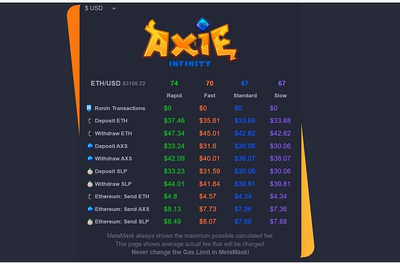 gas fees in axie infinity